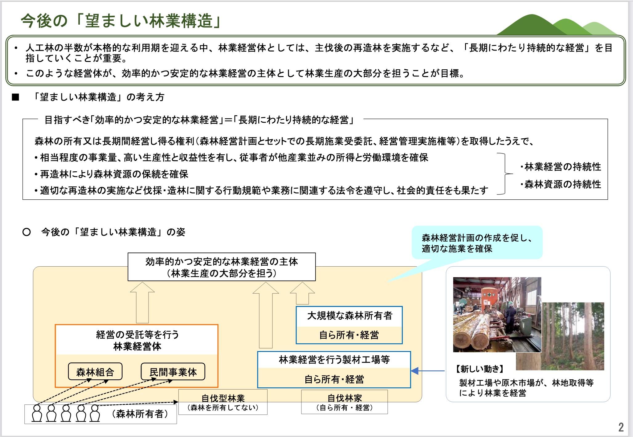林野庁・林政審議会において「自伐型林業」が明記されました。